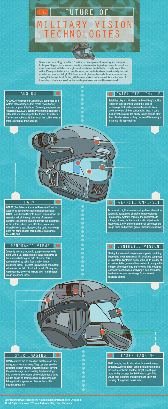 The Halo Helmet