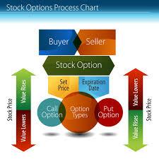 options-image